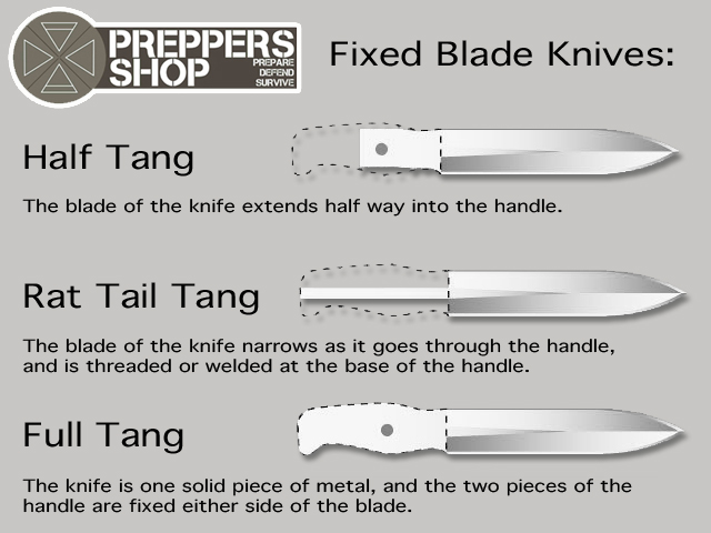 knife tang diagram